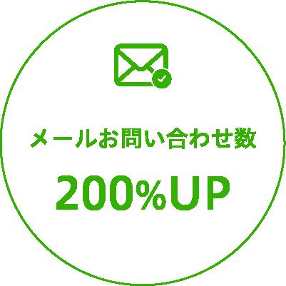 リスティング広告 メールお問い合わせ率200%アップ