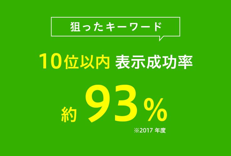 SEO成功率93%
